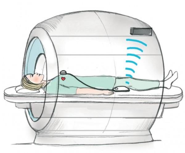 MRT Doppler-Ultraschall-Gating-Gerät